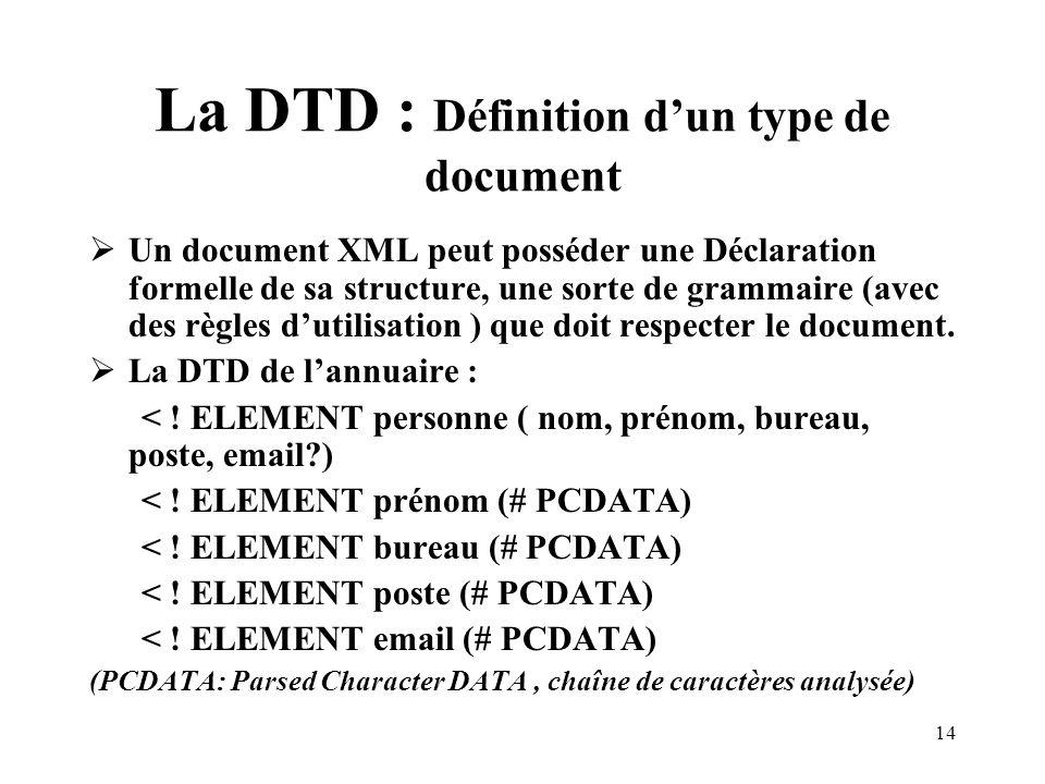 La DTD : Définition d'un type de document