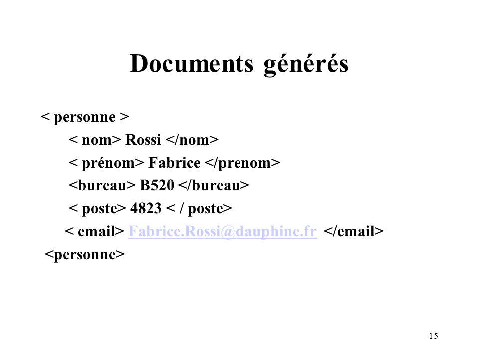 Documents générés < personne > < nom> Rossi </nom>