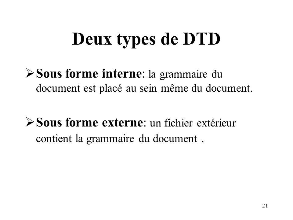 Deux types de DTD Sous forme interne: la grammaire du document est placé au sein même du document.