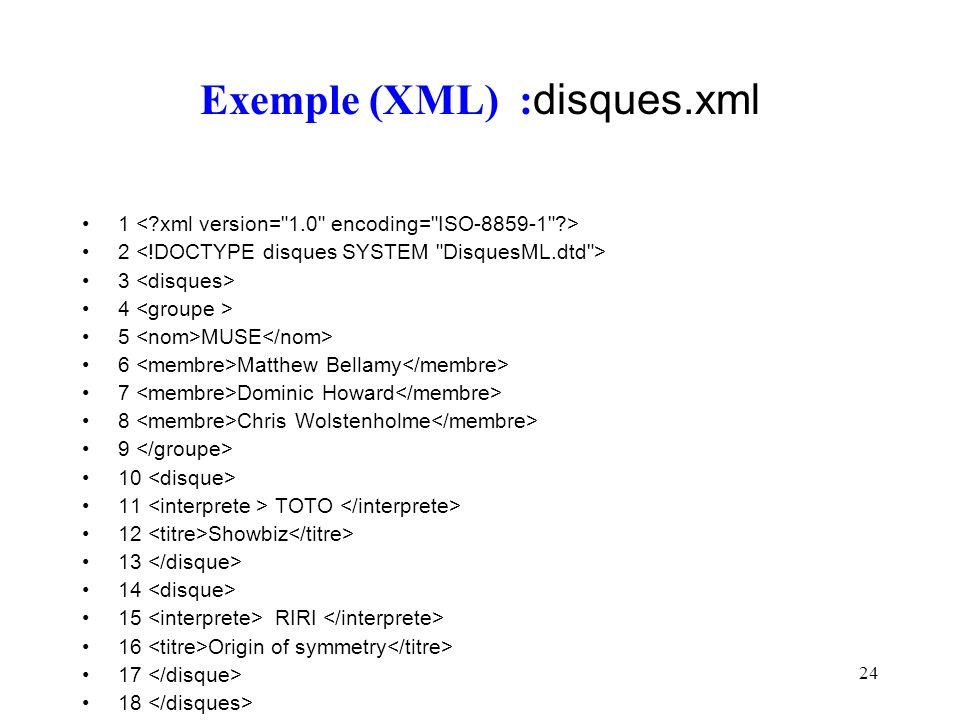 Exemple (XML) :disques.xml