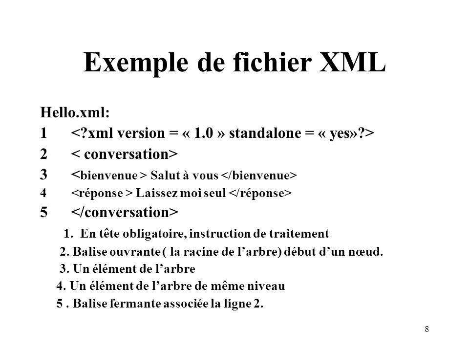 Exemple de fichier XML Hello.xml: