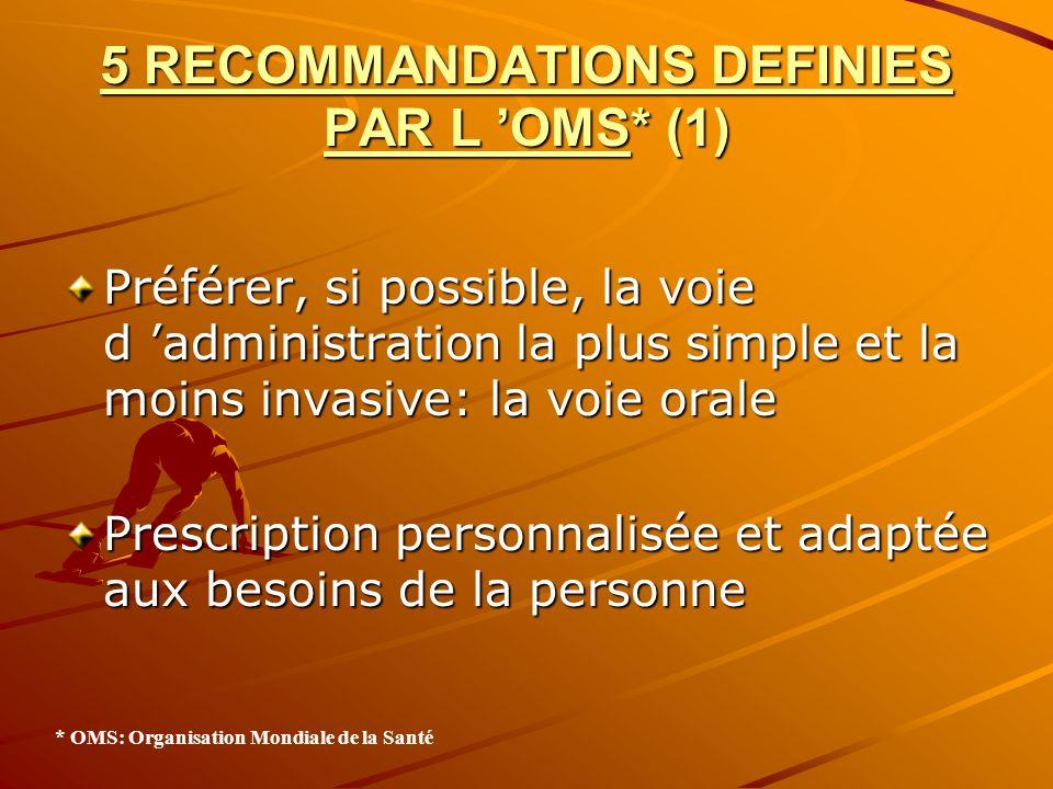 5 RECOMMANDATIONS DEFINIES PAR L 'OMS* (1)