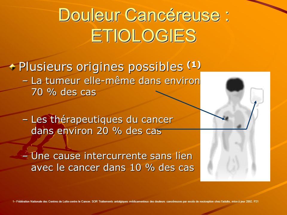 Douleur Cancéreuse : ETIOLOGIES
