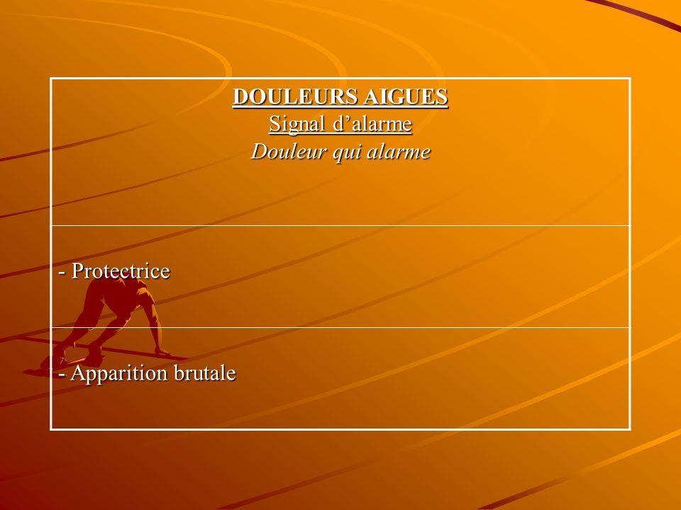 DOULEURS AIGUES Signal d'alarme Douleur qui alarme - Protectrice - Apparition brutale