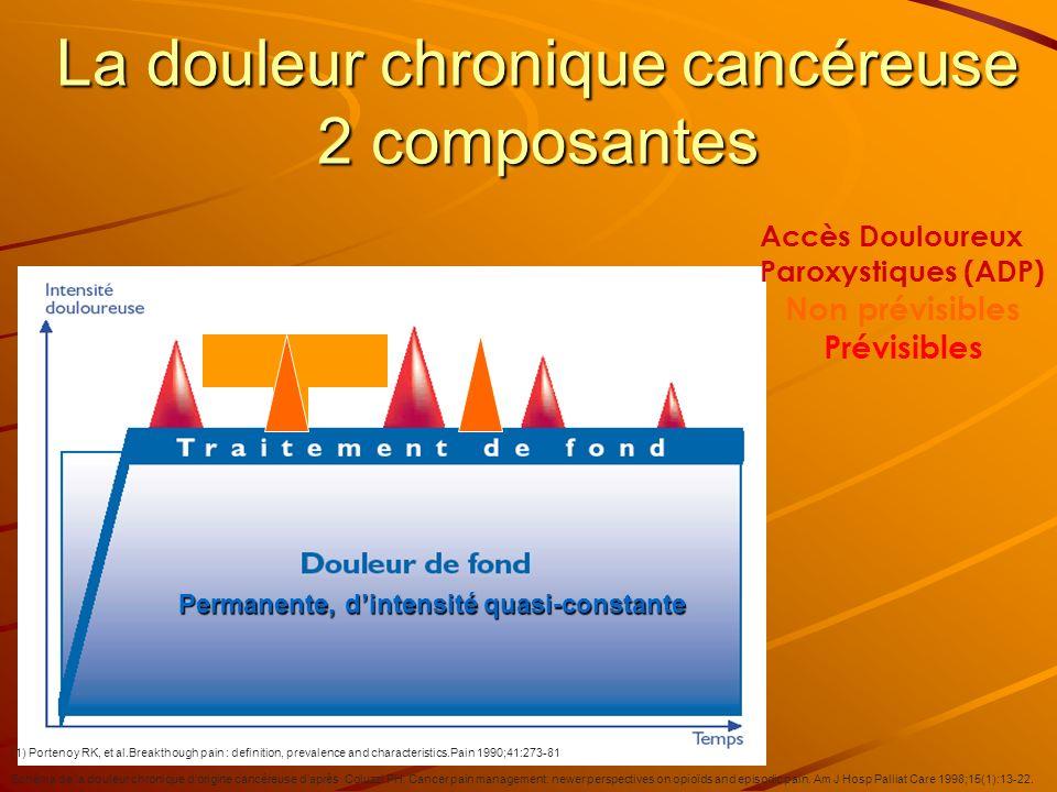 La douleur chronique cancéreuse 2 composantes