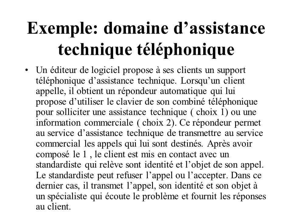 Exemple: domaine d'assistance technique téléphonique