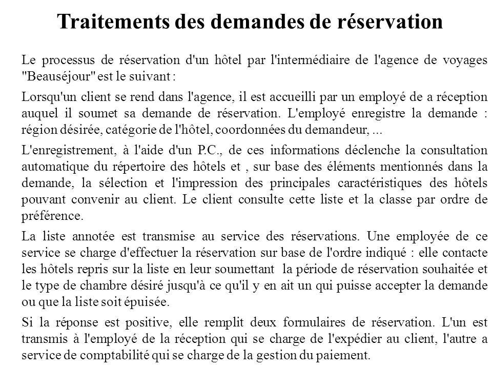 Traitements des demandes de réservation