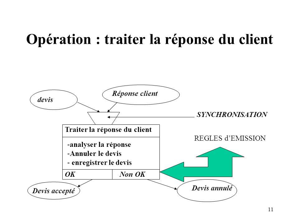 Opération : traiter la réponse du client