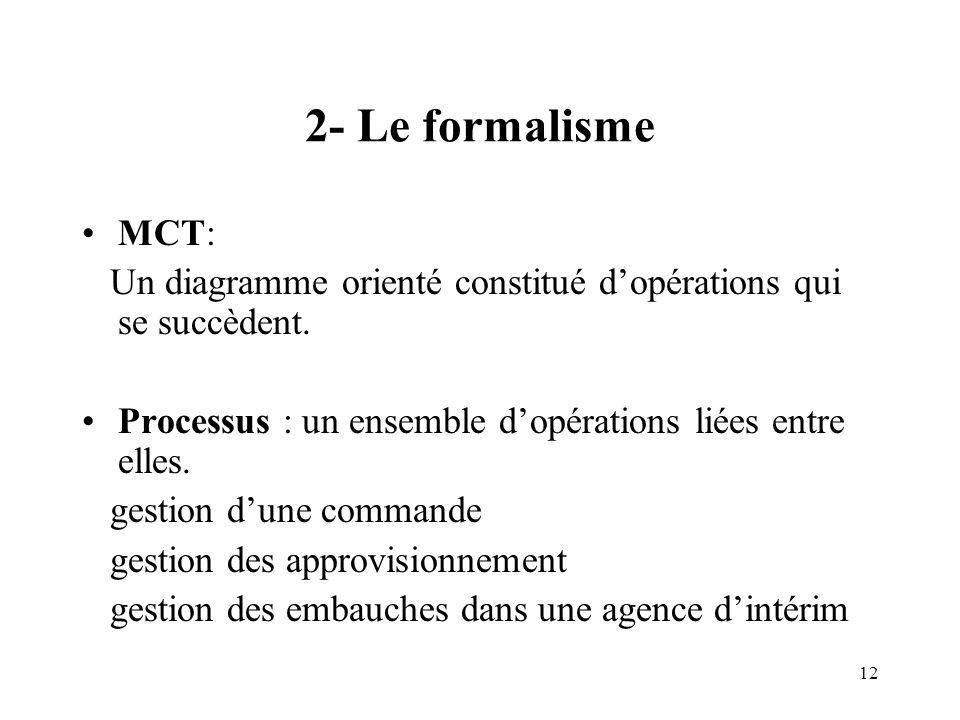 2- Le formalisme MCT: Un diagramme orienté constitué d'opérations qui se succèdent. Processus : un ensemble d'opérations liées entre elles.