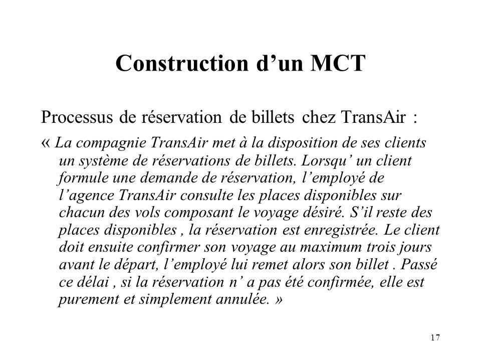 Construction d'un MCT Processus de réservation de billets chez TransAir :