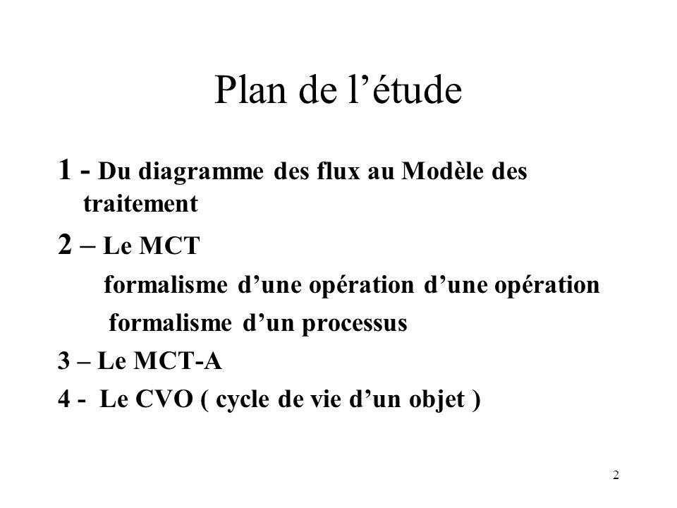Plan de l'étude 1 - Du diagramme des flux au Modèle des traitement