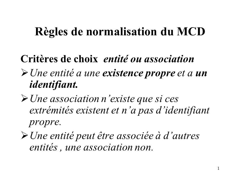 Règles de normalisation du MCD