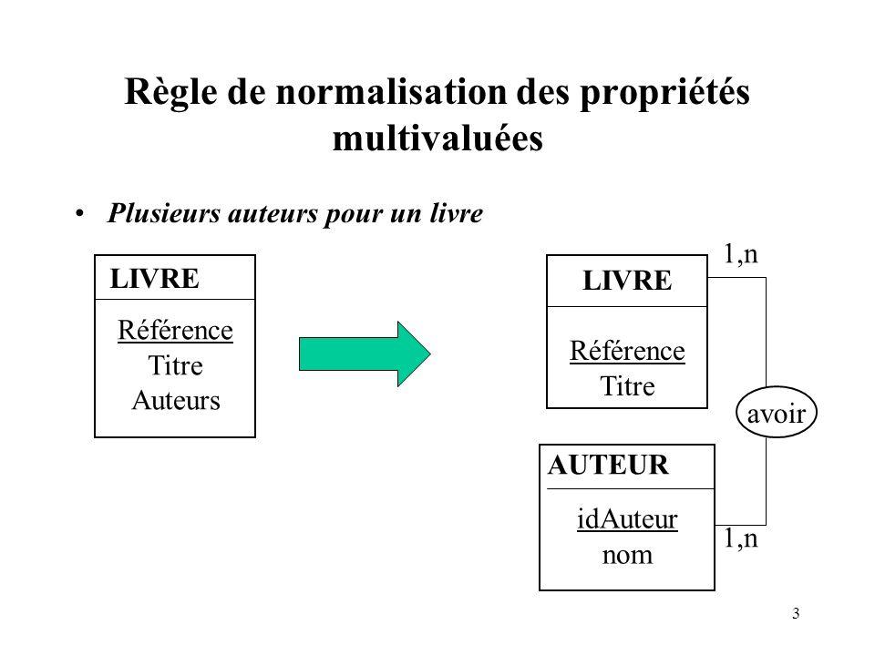 Règle de normalisation des propriétés multivaluées