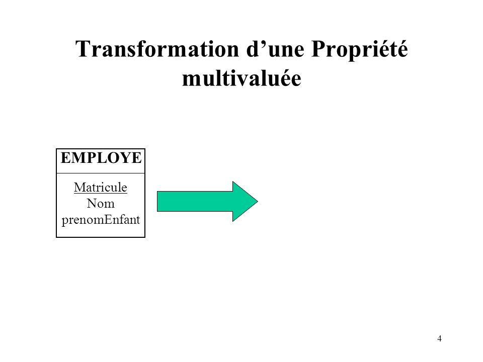 Transformation d'une Propriété multivaluée