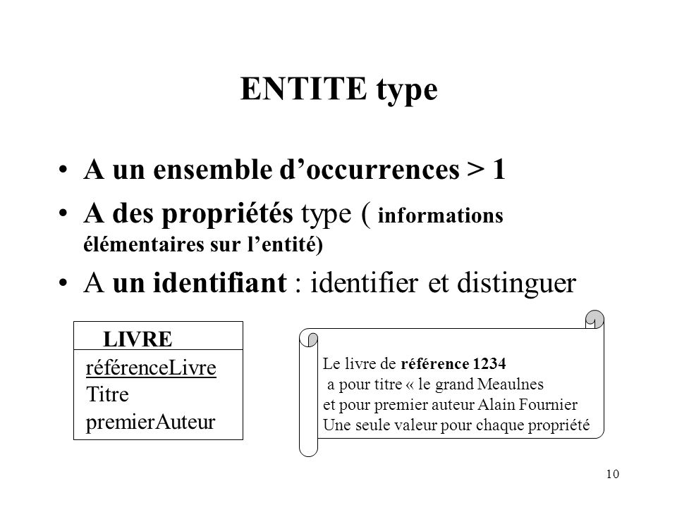 ENTITE type A un ensemble d'occurrences > 1