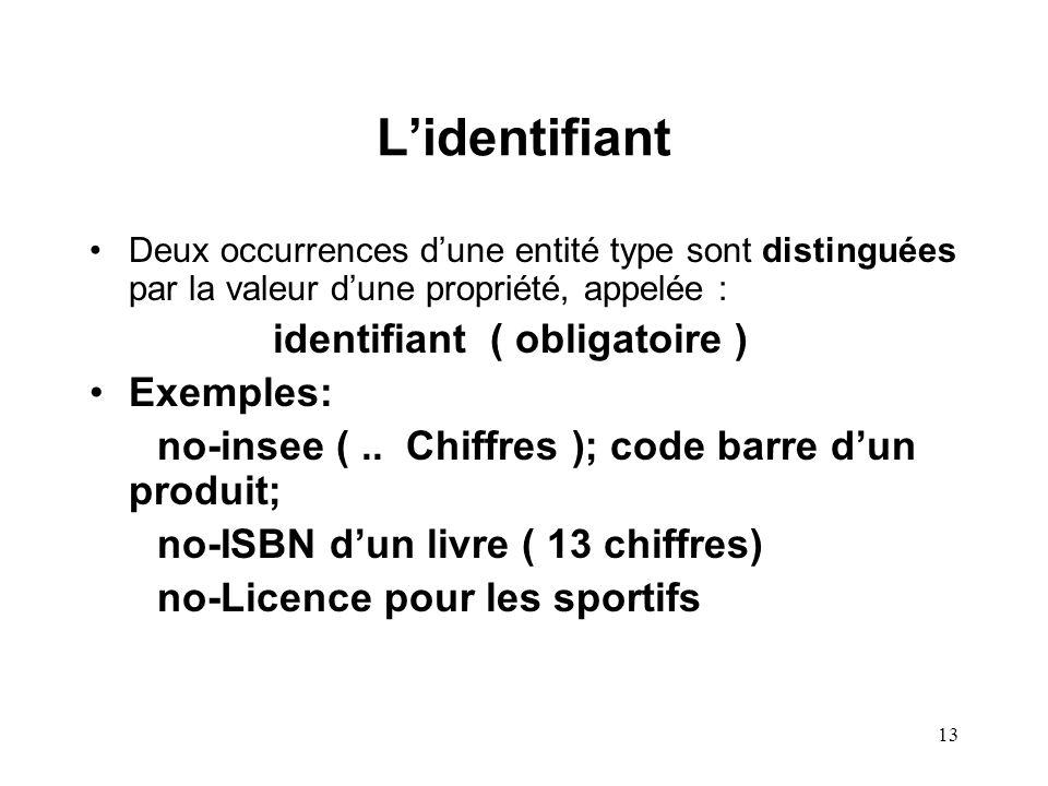 L'identifiant Exemples: