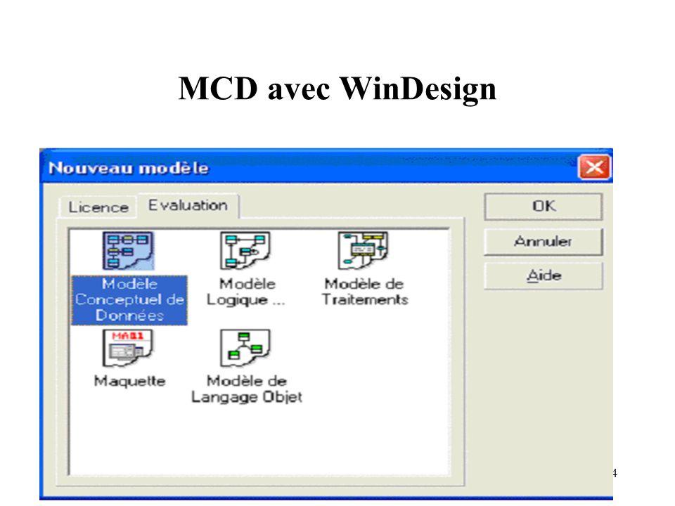 MCD avec WinDesign