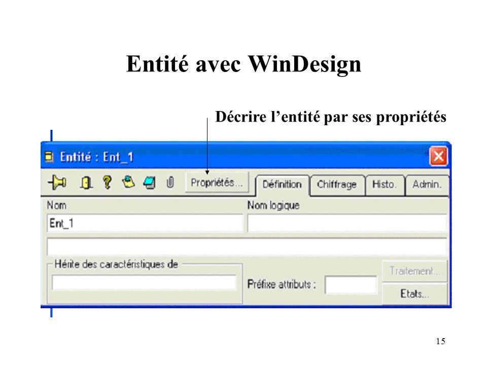 Entité avec WinDesign Décrire l'entité par ses propriétés