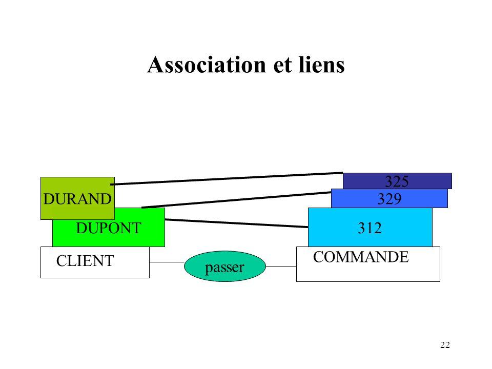 Association et liens 325 DURAND 329 DUPONT 312 COMMANDE CLIENT passer