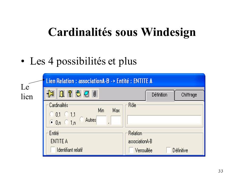 Cardinalités sous Windesign
