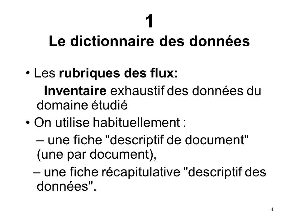 1 Le dictionnaire des données