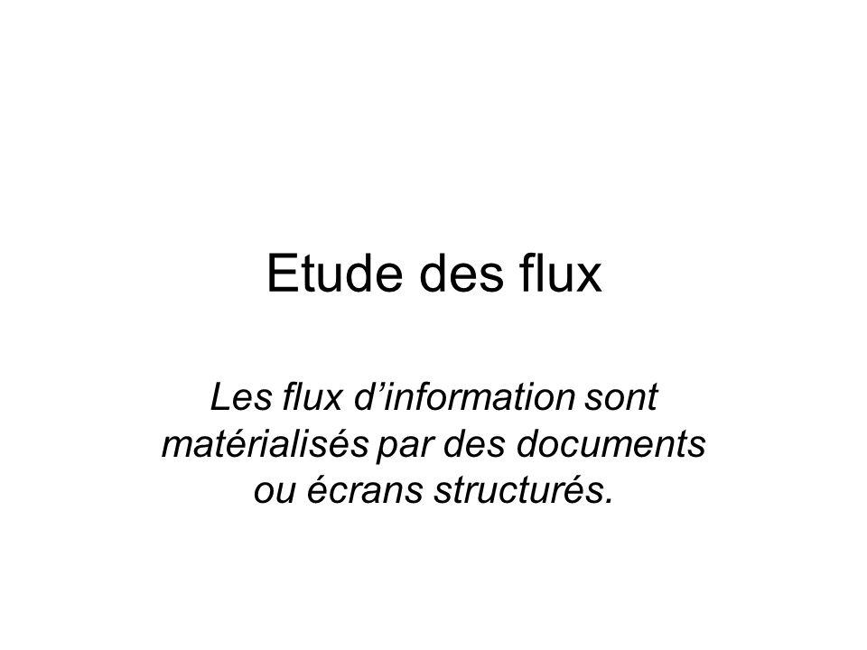 Etude des flux Les flux d'information sont matérialisés par des documents ou écrans structurés.
