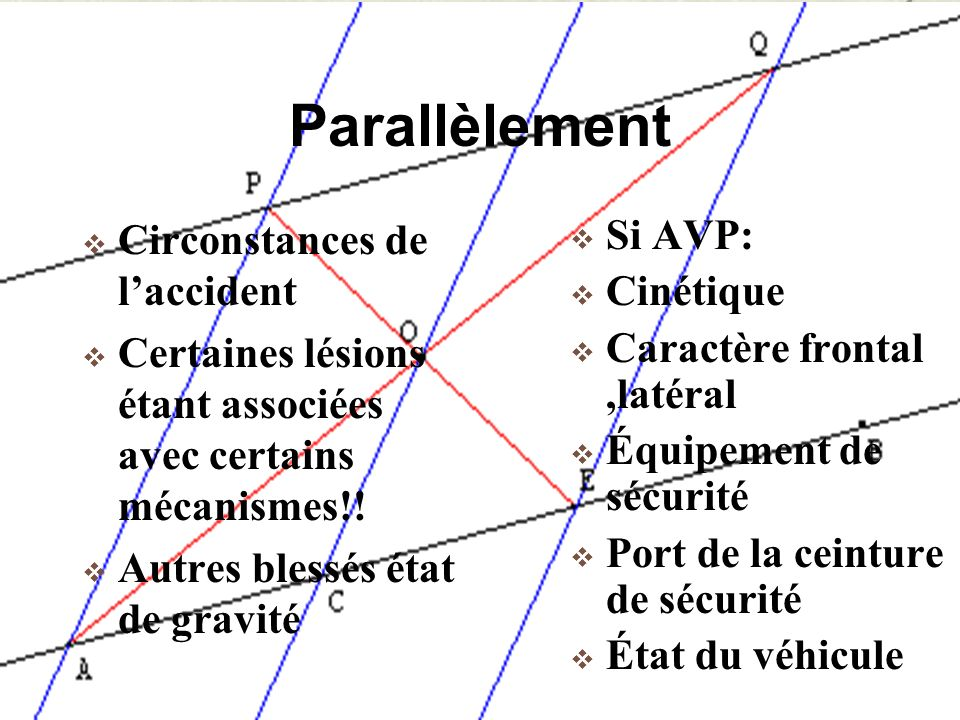Parallèlement Circonstances de l'accident