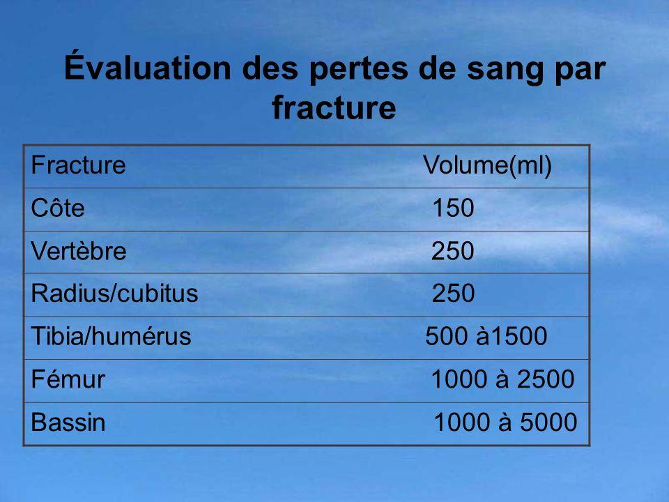 Évaluation des pertes de sang par fracture