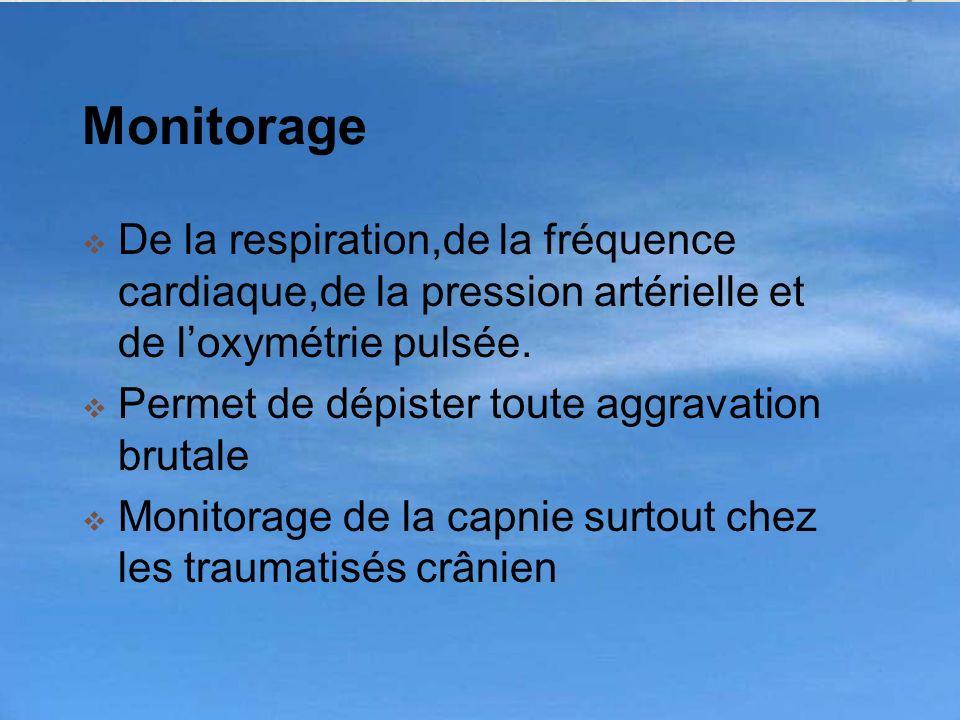 Monitorage De la respiration,de la fréquence cardiaque,de la pression artérielle et de l'oxymétrie pulsée.