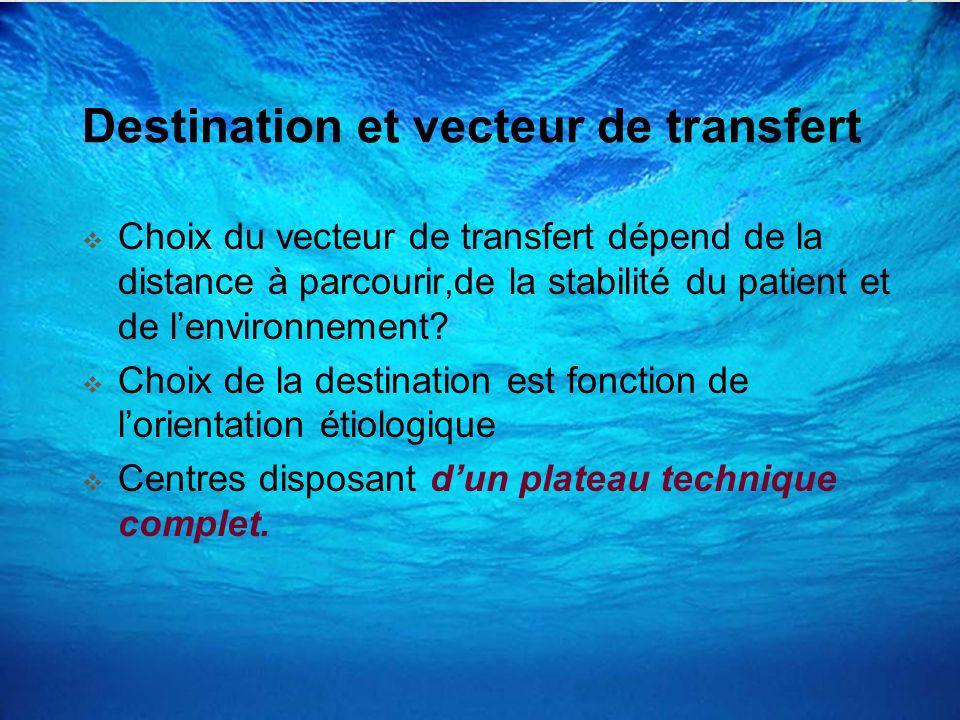 Destination et vecteur de transfert