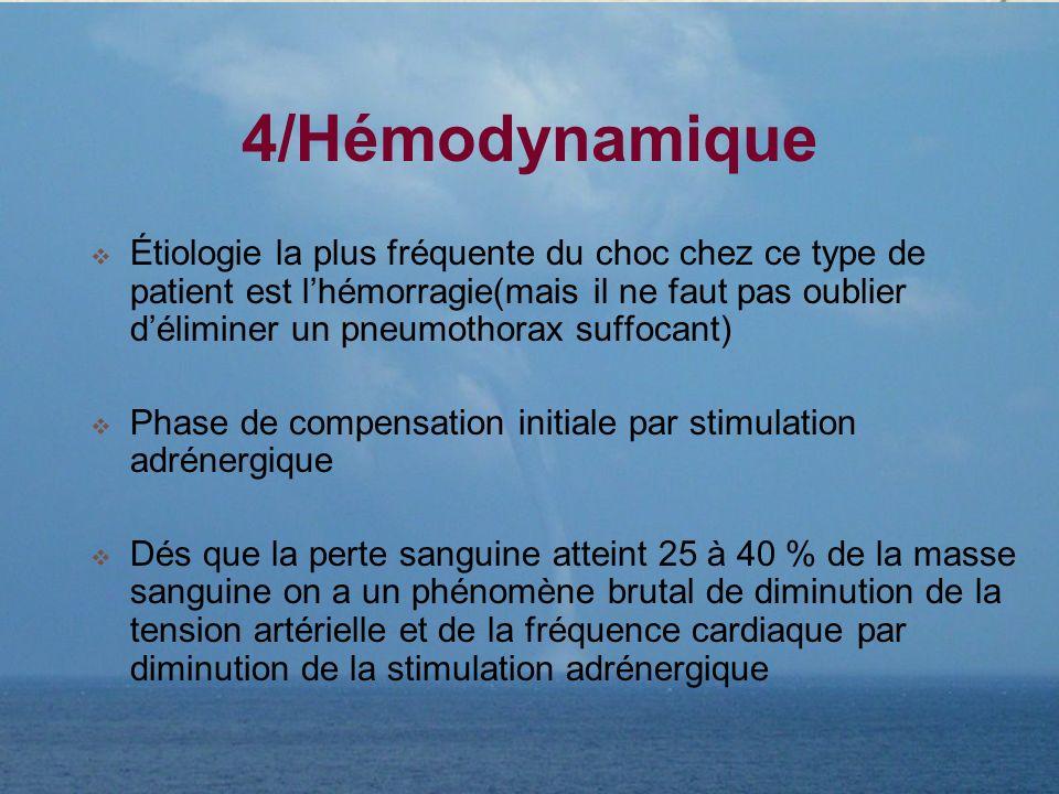 4/Hémodynamique