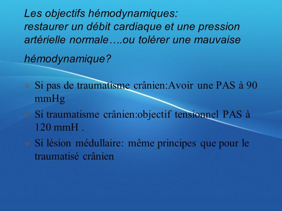 Les objectifs hémodynamiques: restaurer un débit cardiaque et une pression artérielle normale….ou tolérer une mauvaise hémodynamique