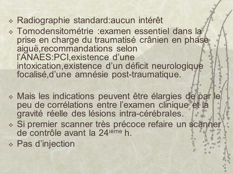 Radiographie standard:aucun intérêt