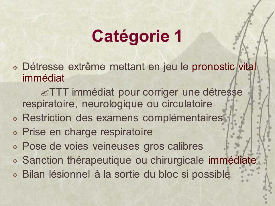 Catégorie 1 Détresse extrême mettant en jeu le pronostic vital immédiat.