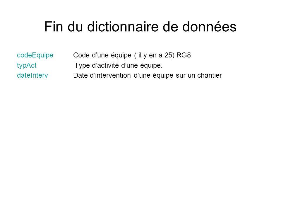 Fin du dictionnaire de données