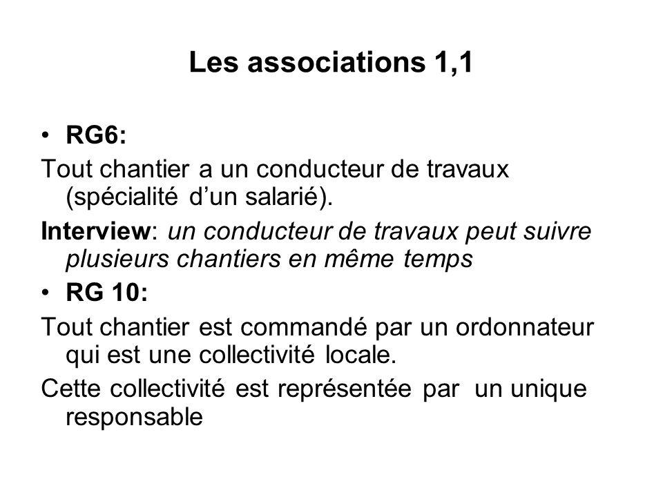 Les associations 1,1 RG6: Tout chantier a un conducteur de travaux (spécialité d'un salarié).