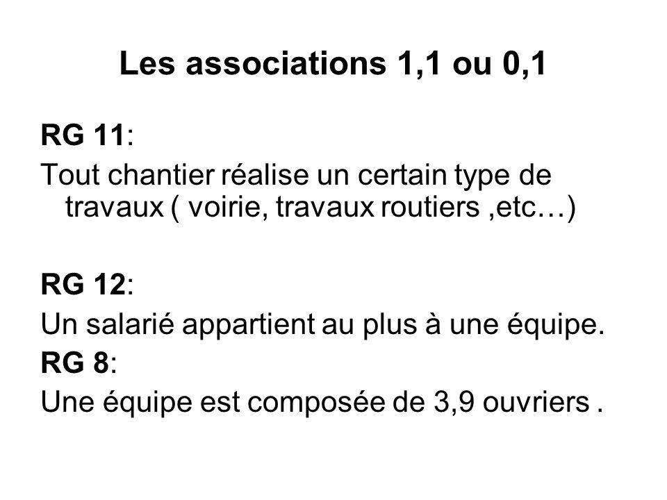 Les associations 1,1 ou 0,1 RG 11: