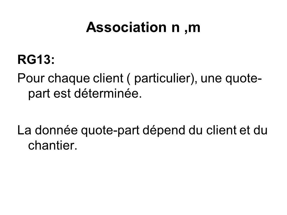 Association n ,m RG13: Pour chaque client ( particulier), une quote-part est déterminée.