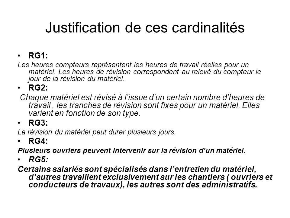 Justification de ces cardinalités