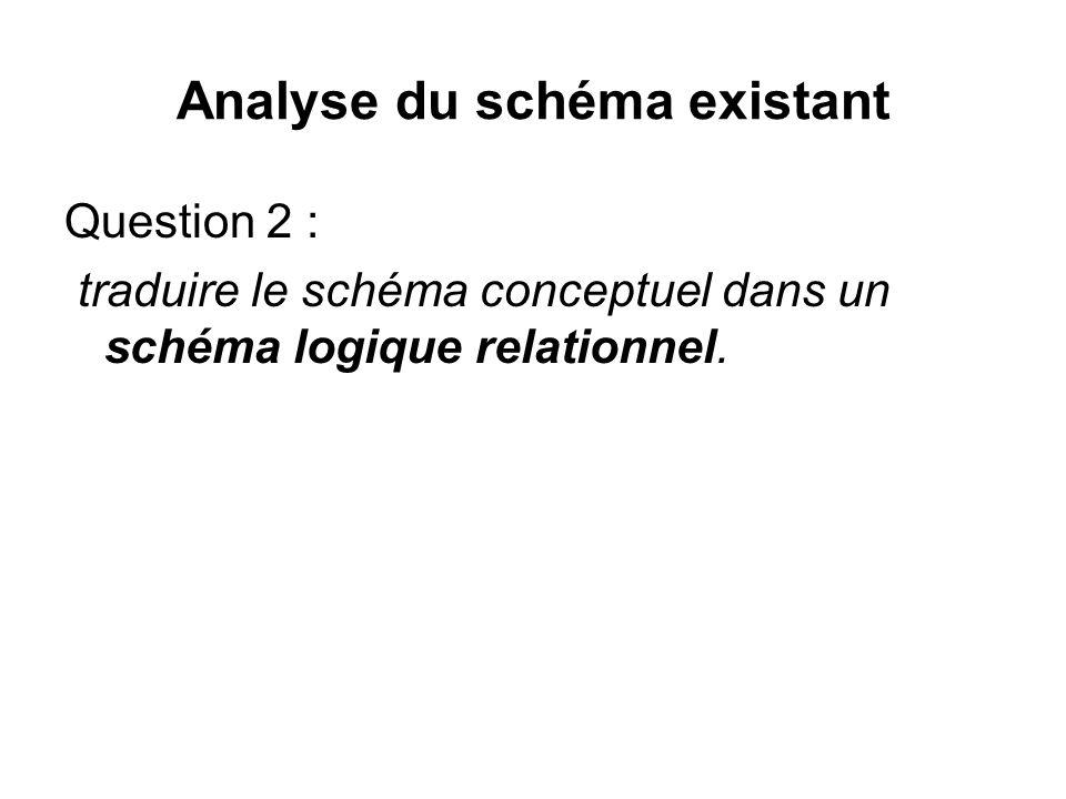 Analyse du schéma existant