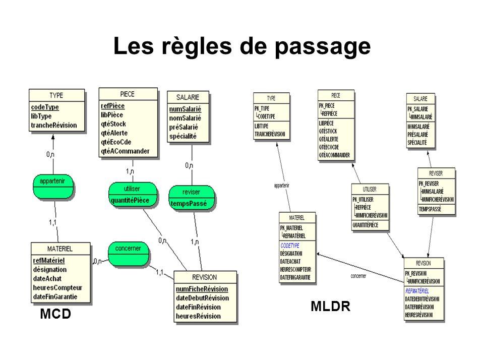 Les règles de passage MLDR MCD