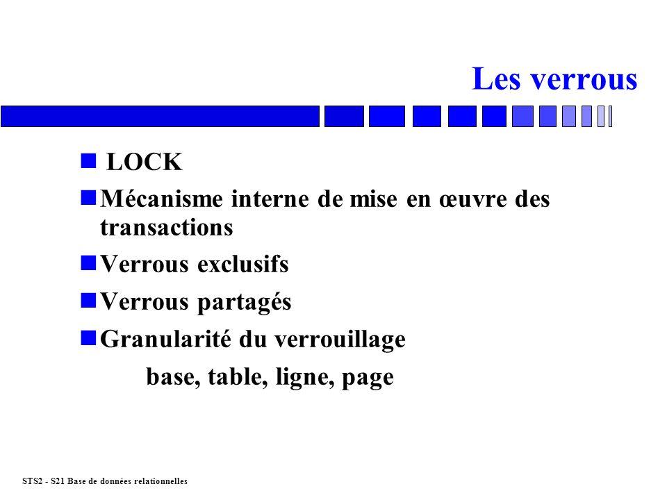 Les verrous LOCK Mécanisme interne de mise en œuvre des transactions