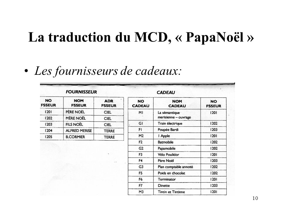 La traduction du MCD, « PapaNoël »