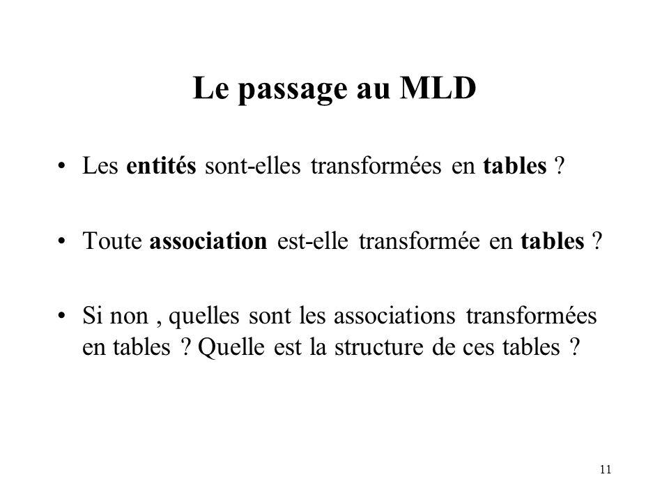 Le passage au MLD Les entités sont-elles transformées en tables