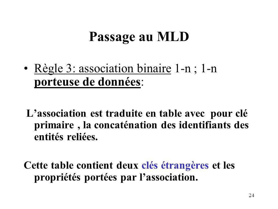 Passage au MLD Règle 3: association binaire 1-n ; 1-n porteuse de données: