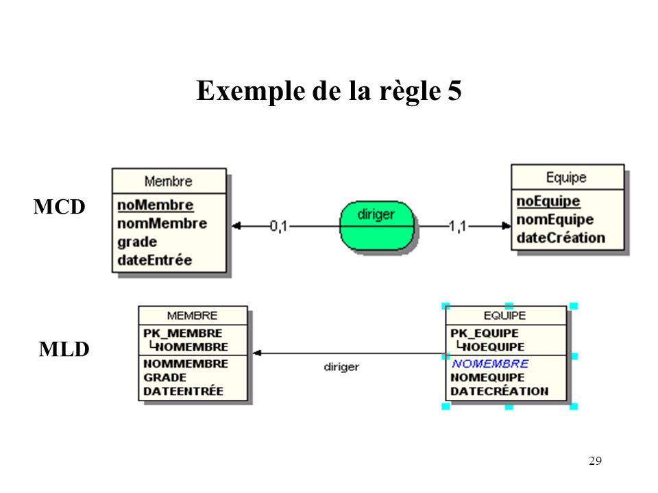 Exemple de la règle 5 MCD MLD