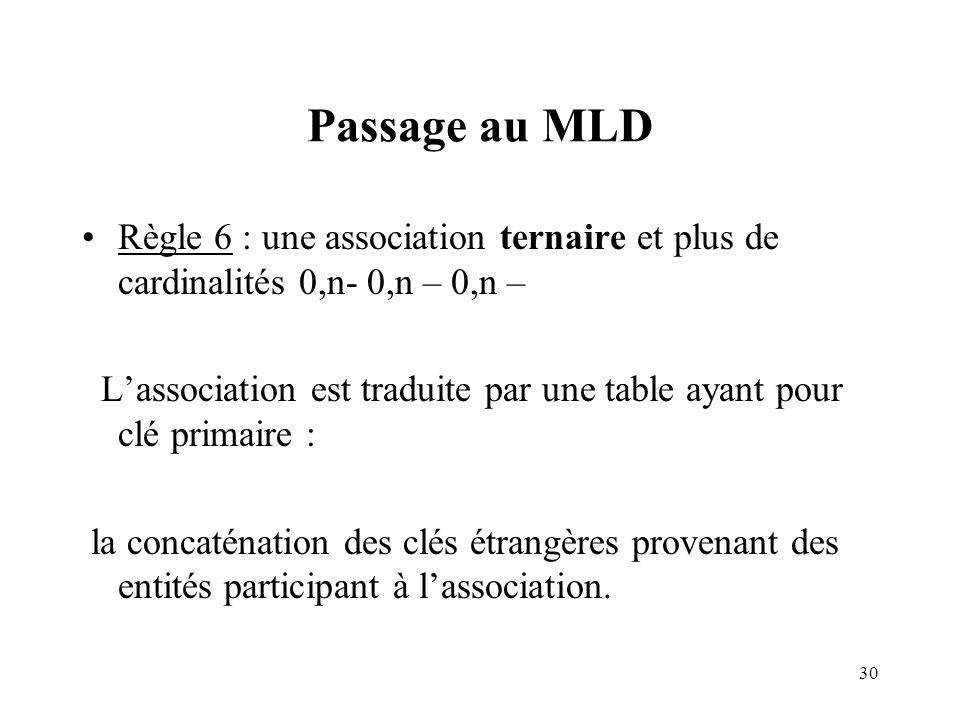 Passage au MLD Règle 6 : une association ternaire et plus de cardinalités 0,n- 0,n – 0,n –