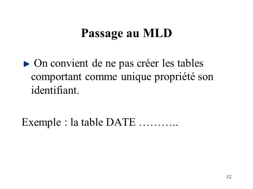 Passage au MLD On convient de ne pas créer les tables comportant comme unique propriété son identifiant.