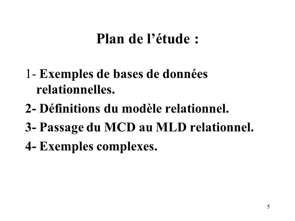 Plan de l'étude : 1- Exemples de bases de données relationnelles.