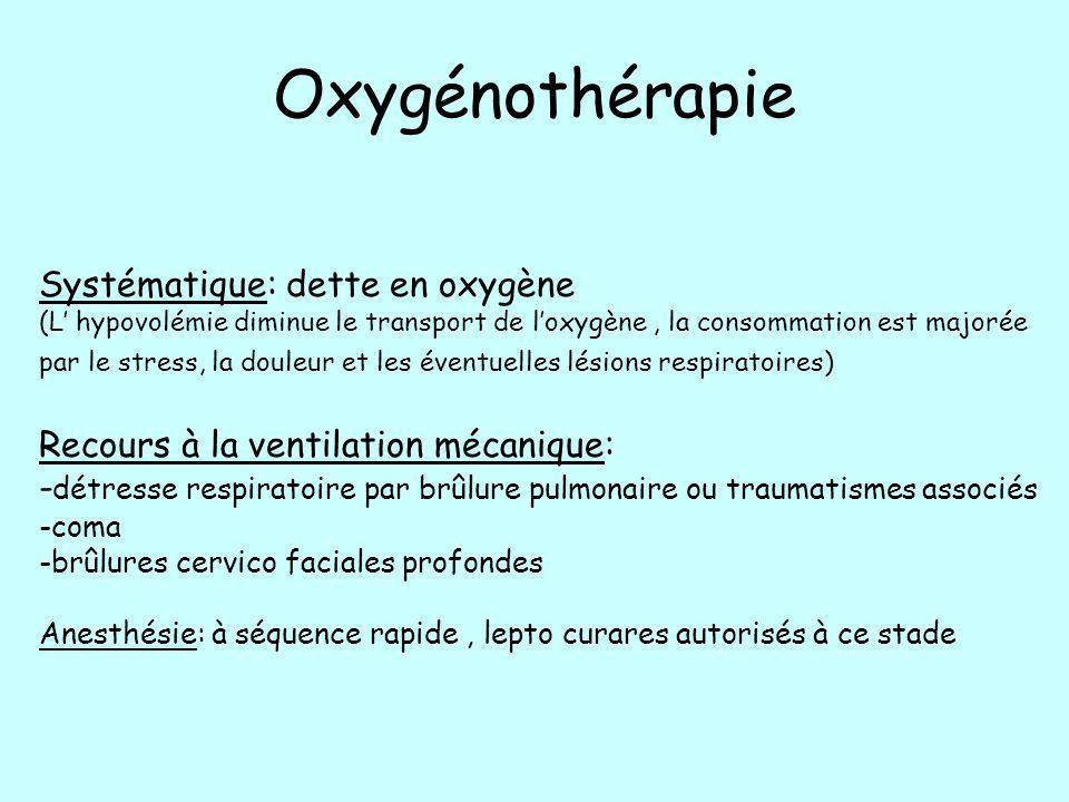 Oxygénothérapie Systématique: dette en oxygène